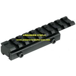 Rail Long adaptateur 11 mm/21mm